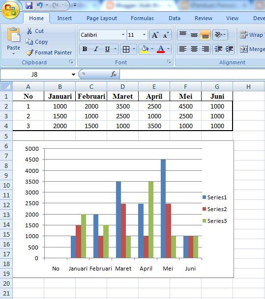 Cara Membuat Pie Chart Di Microsoft Excel 2010: Cara Buat Grafik Di Excel | ArahBlogg,Chart