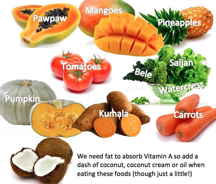 Sources Of Vitamin K In Food List