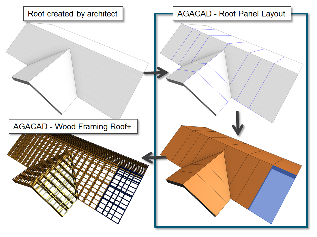 Revit Add Ons Wood Framing Roof Prefabricated Framing