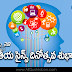 National Science Day Greetings Telugu Quotes Wallpapers for Whatsapp Pictures