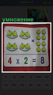 Задача на умножение чисел и яблок  и её решение