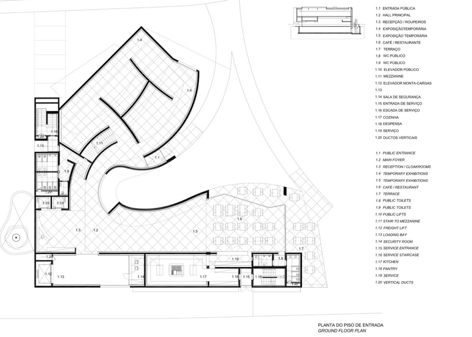 Mimesis Museum By Alvaro Siza Viera Aasarchitecture