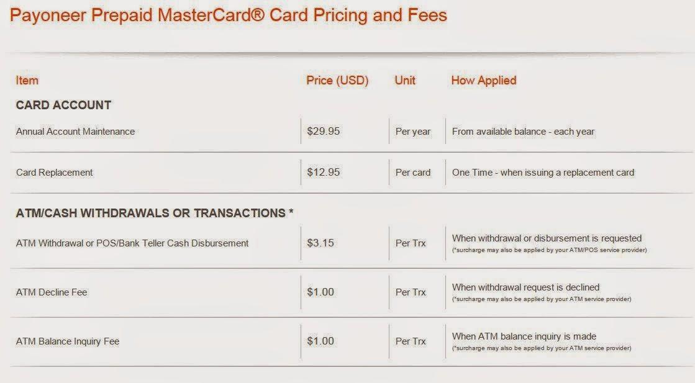 mastercard-payoneer-kartica