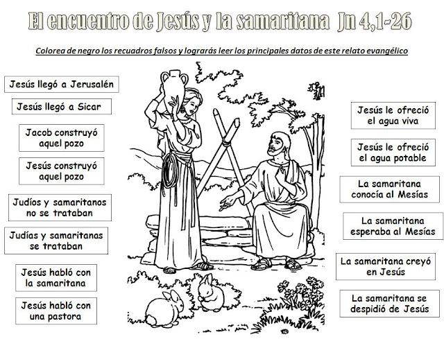 Los Dios Ley De 7 Sacramentos De La