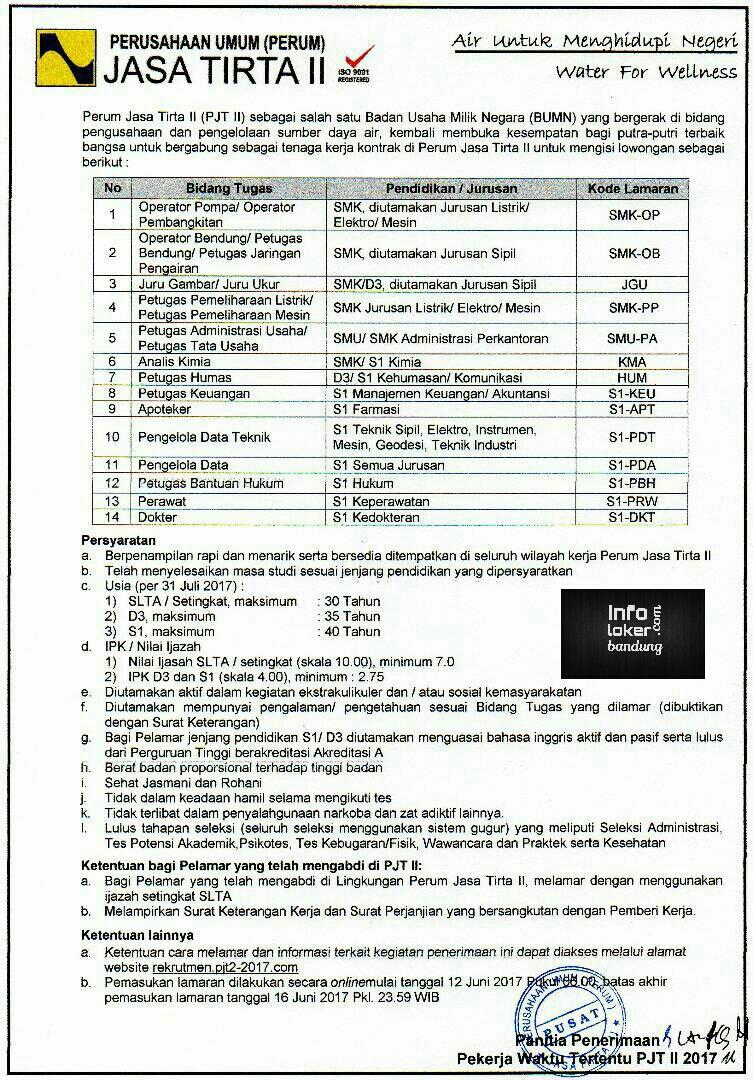 Lowongan Kerja Perusahaan Umum ( PERUM ) Jasa Tirta II Juni 2017
