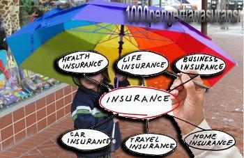 Asuransi bertujuan untuk melindungi diri Jenis-Jenis Asuransi Di Indonesia