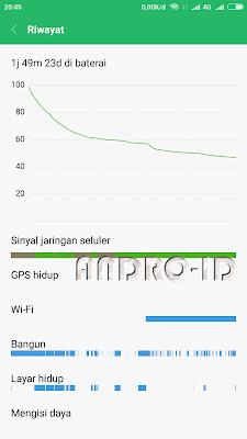 Tips Menghemat Baterai Android Xiaomi