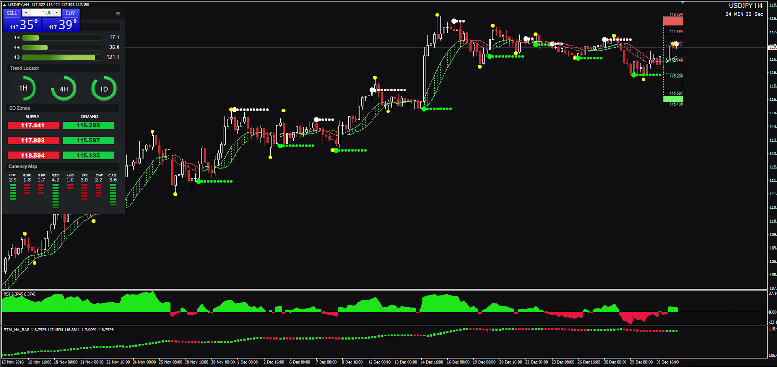 Forex time trading machine