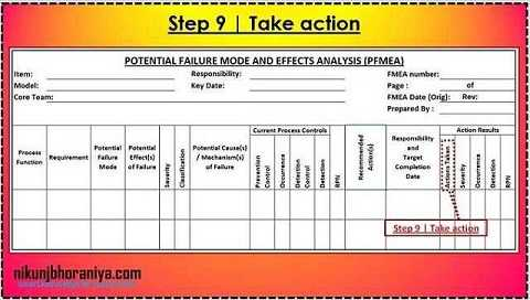 PFMEA | Process Failure Mode and Effects Analysis