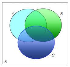 Himpunan Matematika