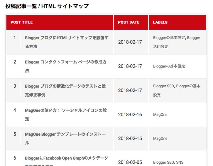 blogger ブログにhtmlサイトマップを設置する方法 blogger101