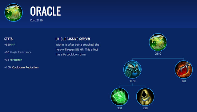 item defense untuk lolita pertama oracle