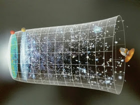 Big Bang con una primera fase de inflacion
