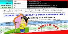 Aplikasi Jadwal Ramadhan Berbasis Sistem Pakar Otomatis Hingga Kabupaten/Kota