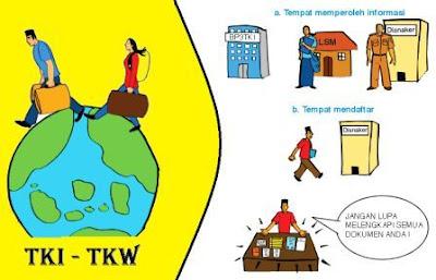 daftar alamat kantor - penampungan TKI resmi di Jawa Tengah dan DIY
