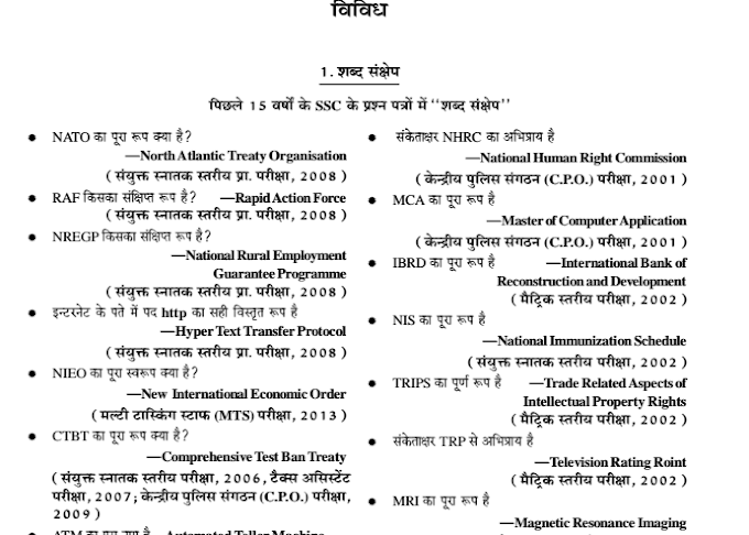 Important GK MCQs for SSC- Hindi