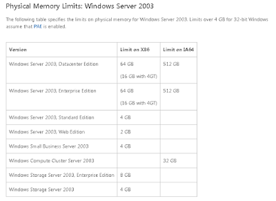 ram patch win 7 32bit