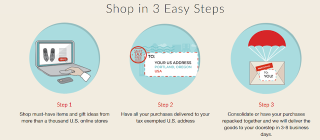 comGateway - shop in 3 easy steps