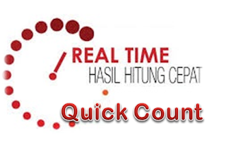 Uraian Tugas dan Fungsi Quick Count