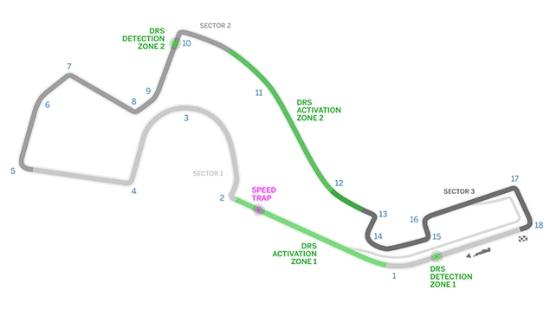 Circuitul de formula 1 al Rusiei