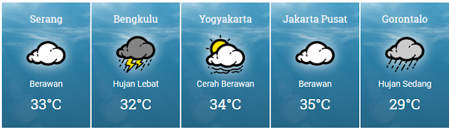 Penyebab Cuaca Panas Akhir-Akhir Ini