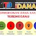 Syarat Permohonan iDANATTB (Dana Raya) Terengganu Online / Senarai Dokumen Diperlukan