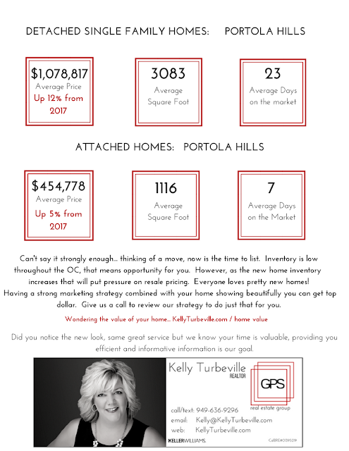 Portola Hills Real Estate Values by Realtor Kelly Turbeville