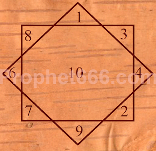 Hanuman Yantra to resolve all problems, obstacles and opposition
