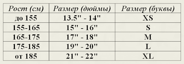 таблица ростовки рамы