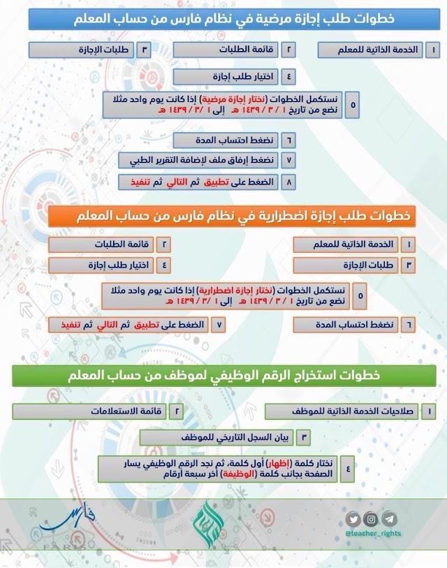 خطوات طلب إجازة مرضية واستخراج الرقم الوظيفي في #نظام_فارس