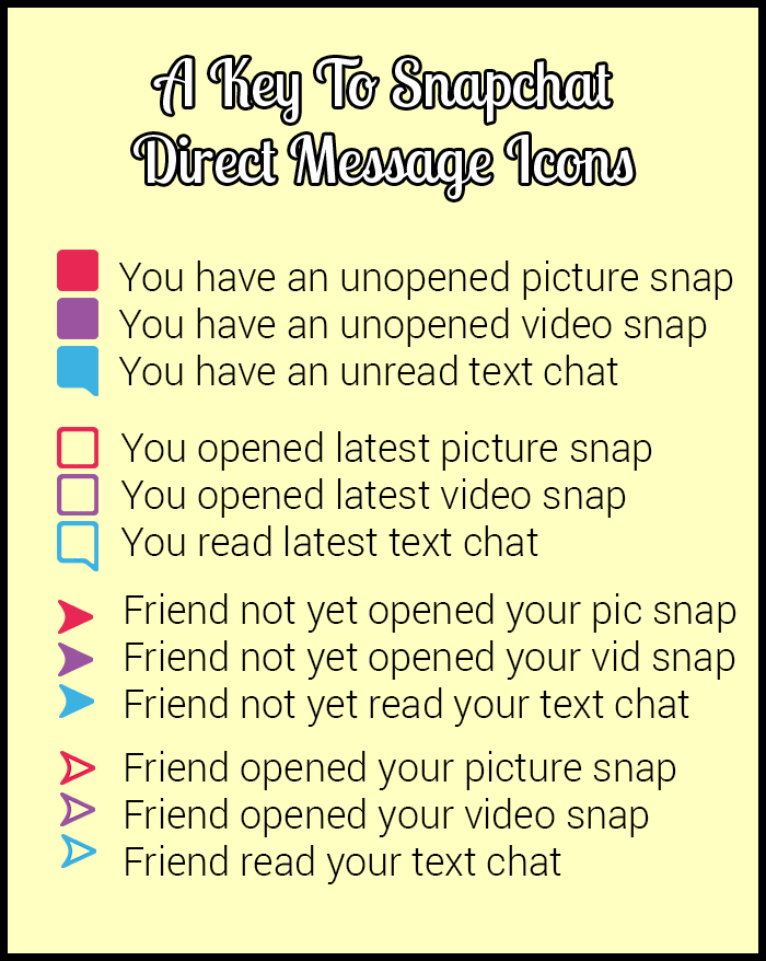 A Guide To Snapchats Messaging Symbols Adding Discovering