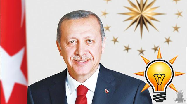 akademi dergisi, recep tayyip erdoğan, gerçek yüzü, akp'nin gerçek yüzü, ahmet arif denizolgun, nurettin akman, mehmet fahri sertkaya, şevket tandoğan, süleymancılar,