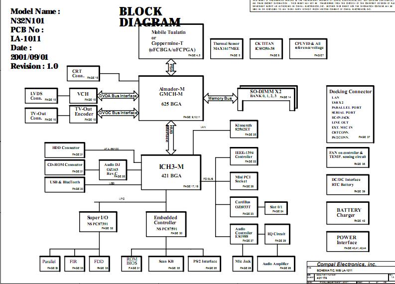 block diagram of keyboard block diagram of hybrid electric vehicle all laptop repairing solution: how to fix keys on laptop ...