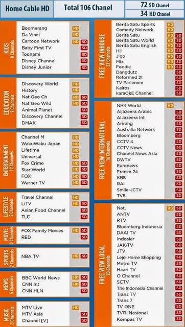 PROMO FIRST MEDIA PAKET COMBO D'LITE HD & X1