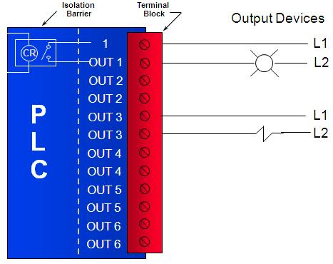 PLC+output+wiring 1492 ifm40f f24 2 wiring diagram gandul 45 77 79 119 Basic Electrical Wiring Diagrams at bakdesigns.co