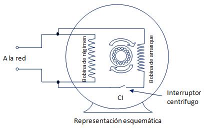 Automatizacion Arranque De Un Motor De Inducción Monofasico Por Arranque A Capacitor