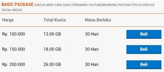 Paket Internet Murah Bolt Terlengkap November