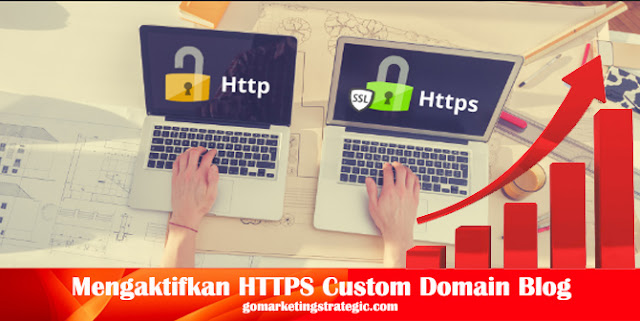 Mengaktifkan HTTPS Custom Domain di Blog