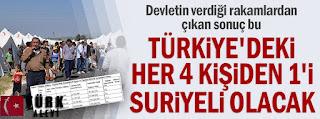 Türkiye'deki her 4 kişiden 1'i Suriyeli olacak