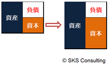 http://www.sks.tokyo/