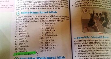 Nabi Muhammad jadi urutan ke 13