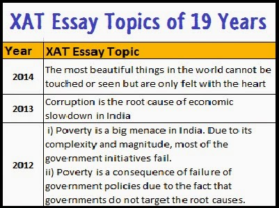 xat essays 2008 Previous years xat examination essay topics since 1999 to 2008.