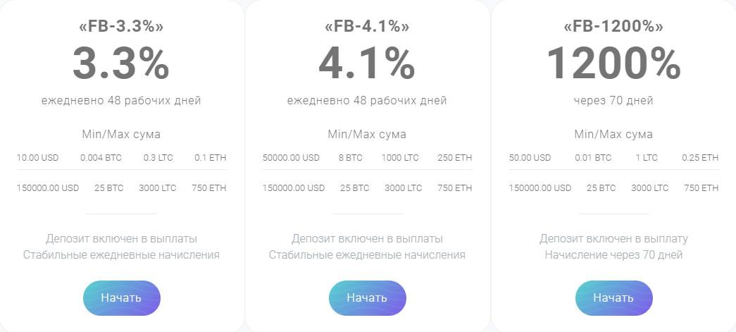 Инвестиционные планы FosterBit