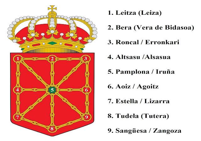 Enrique Maya: Nuestra bandera, la de Navarra