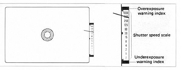 Canon AV-1, Viewfinder Info
