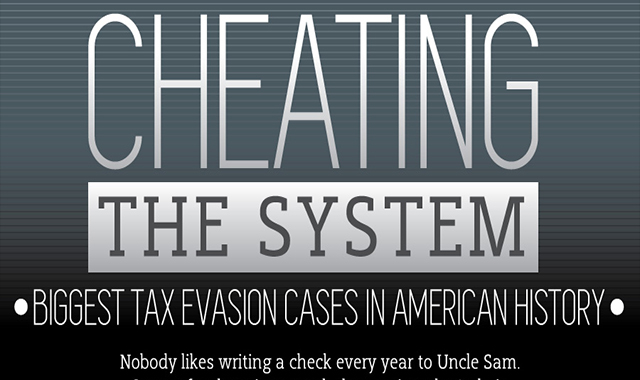 Biggest Tax Evasion Cases in American History