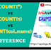 Difference in COUNT(*) vs COUNT(1) vs COUNT(col_name) in SQL / Hive query