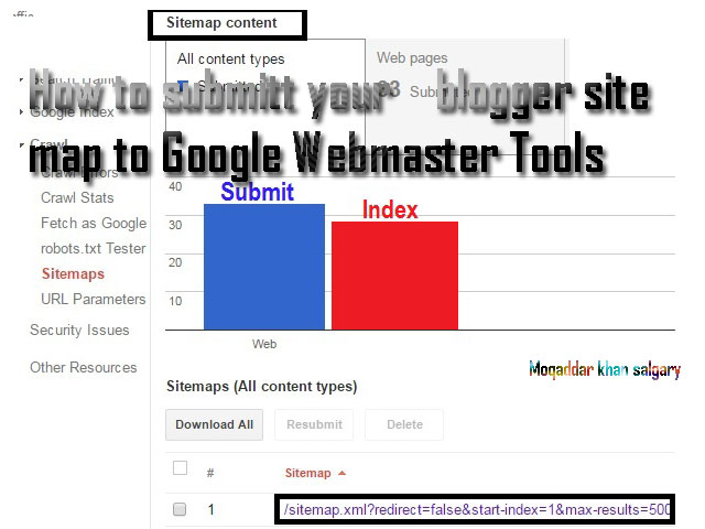 Submit Blogger Site map To Google Webmaster Tools