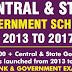 Central & State Government Schemes 2013-17 pdf download