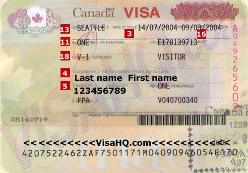 HƯỚNG DẪN XIN VISA CANADA TỰ TÚC HỒ SƠ GIẤY